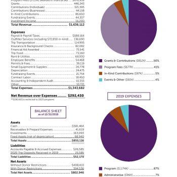 GCY_AnnualReport_Final_V3-page-002
